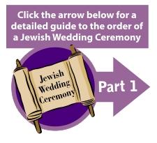 jewish wedding ceremony order